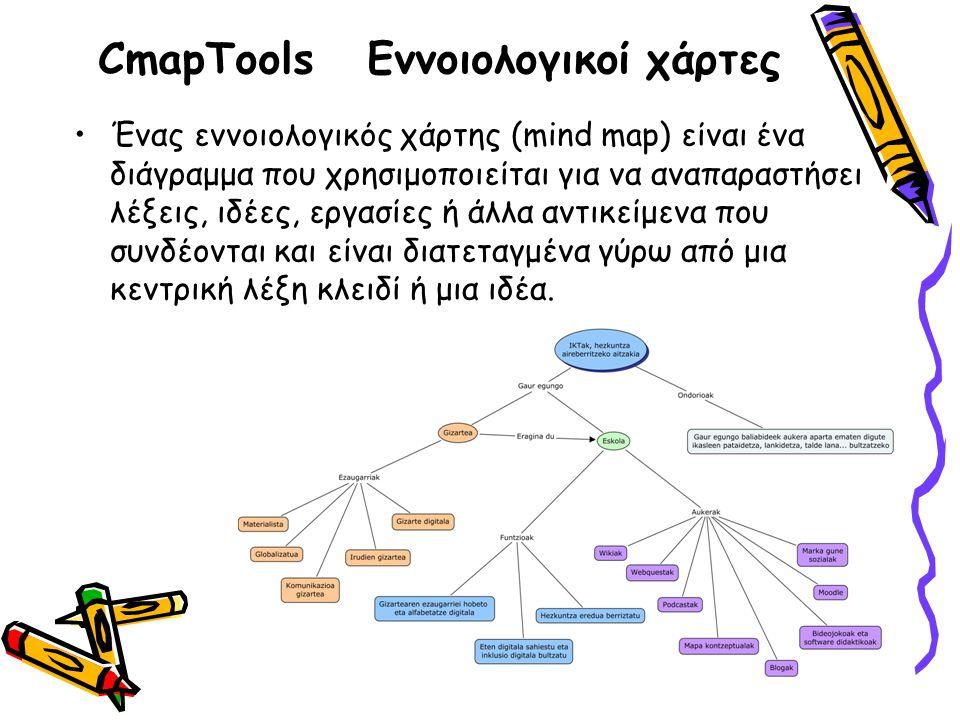 CmapTools Εννοιολογικοί χάρτες