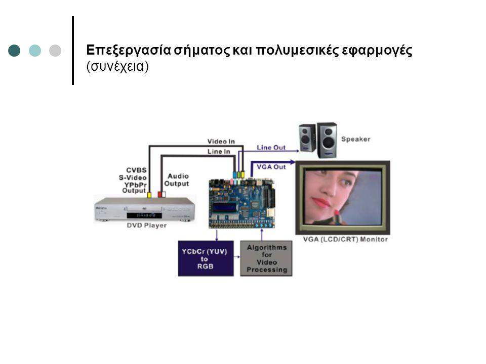 Επεξεργασία σήματος και πολυμεσικές εφαρμογές (συνέχεια)