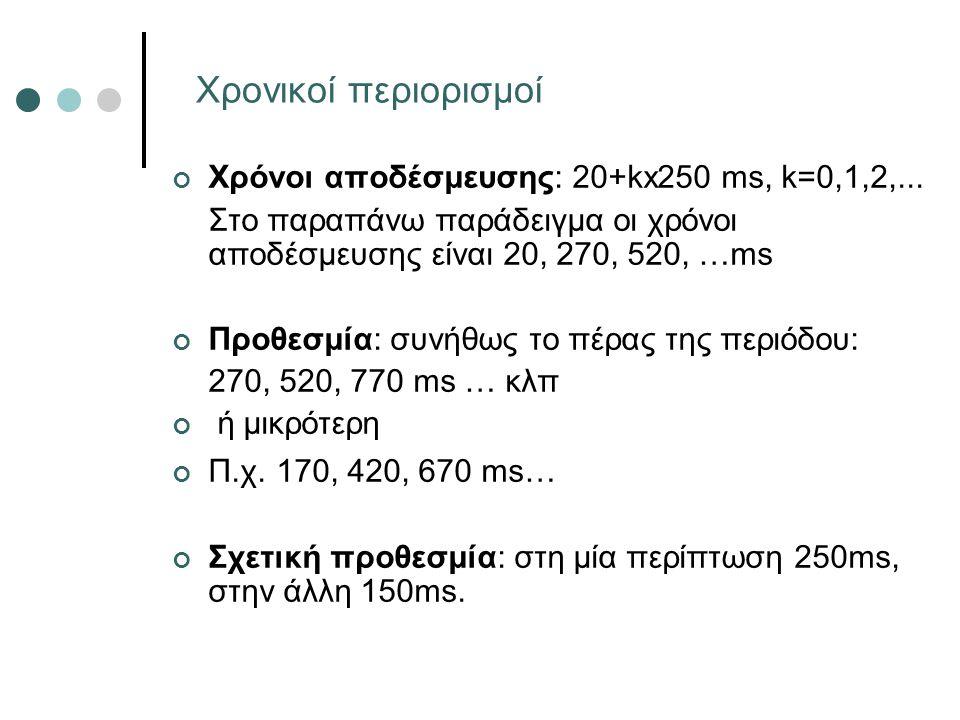 Χρονικοί περιορισμοί Χρόνοι αποδέσμευσης: 20+kx250 ms, k=0,1,2,...