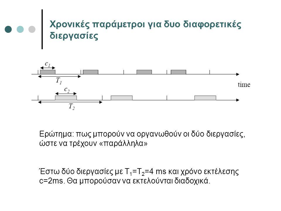 Χρονικές παράμετροι για δυο διαφορετικές διεργασίες