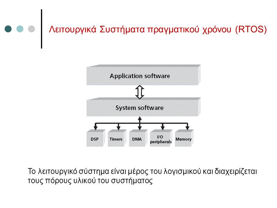 Λειτουργικά Συστήματα πραγματικού χρόνου (RTOS)