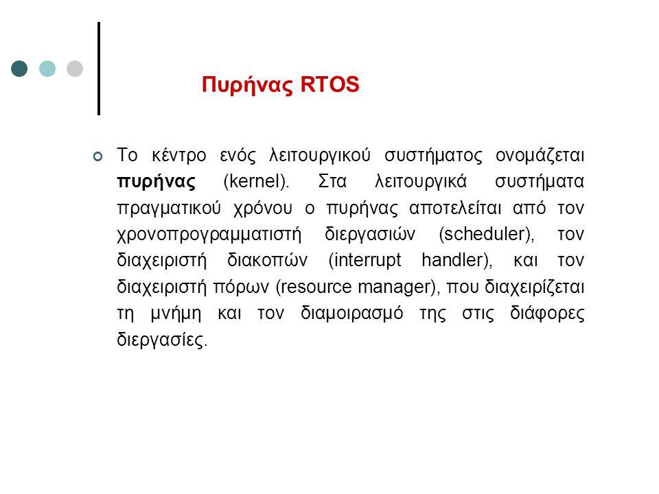 Πυρήνας RTOS