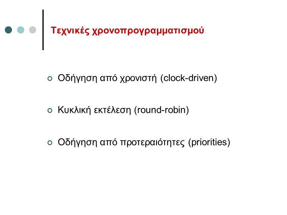 Τεχνικές χρονοπρογραμματισμού