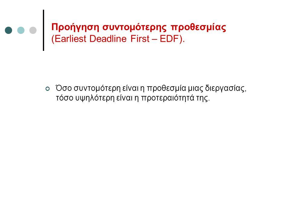 Προήγηση συντομότερης προθεσμίας (Earliest Deadline First – EDF).