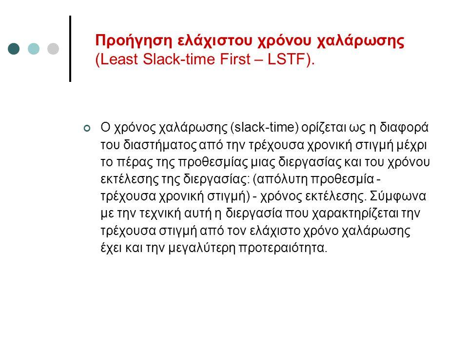 Προήγηση ελάχιστου χρόνου χαλάρωσης (Least Slack-time First – LSTF).