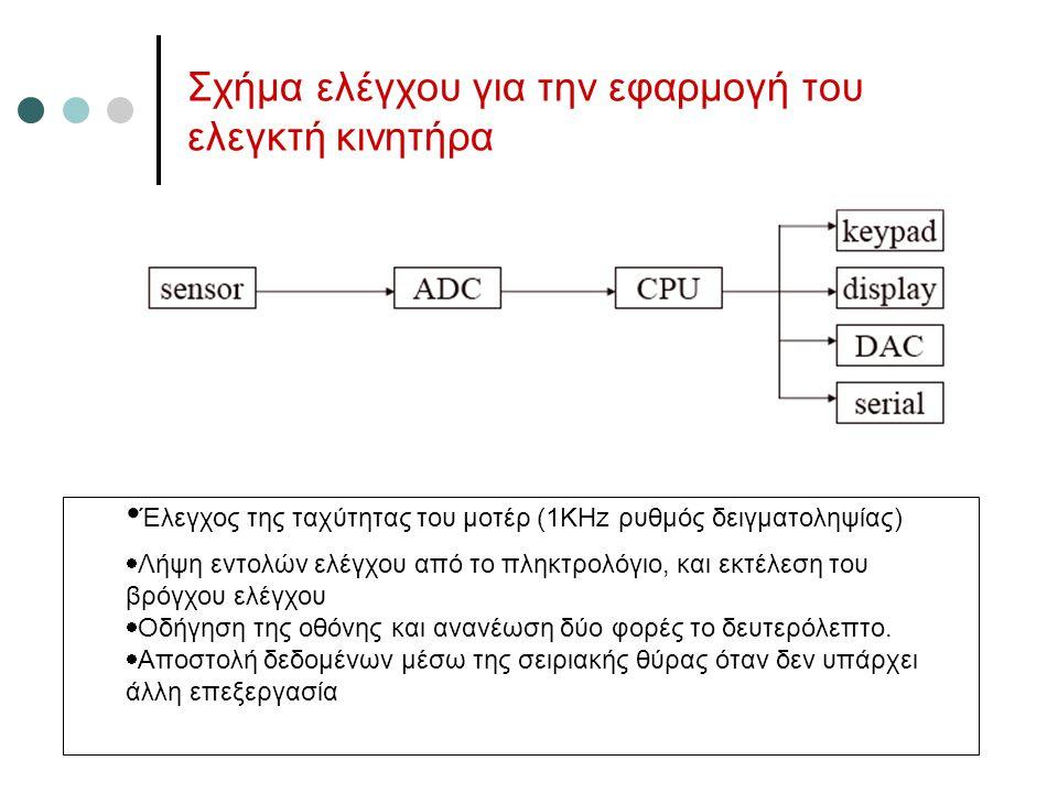 Σχήμα ελέγχου για την εφαρμογή του ελεγκτή κινητήρα