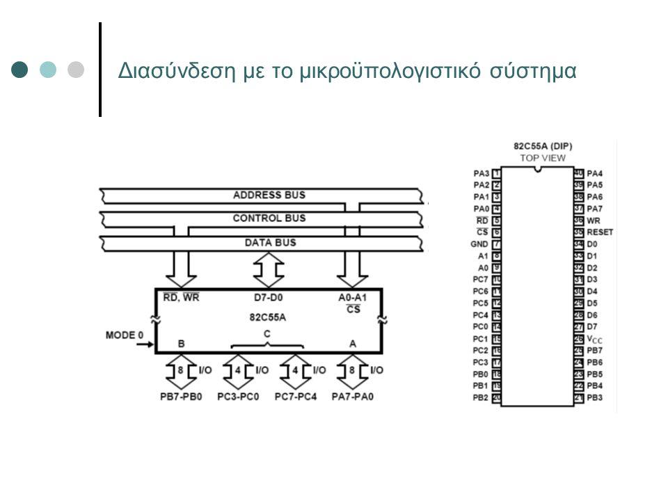Διασύνδεση με το μικροϋπολογιστικό σύστημα