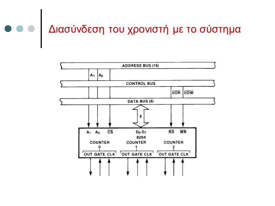 Διασύνδεση του χρονιστή με το σύστημα