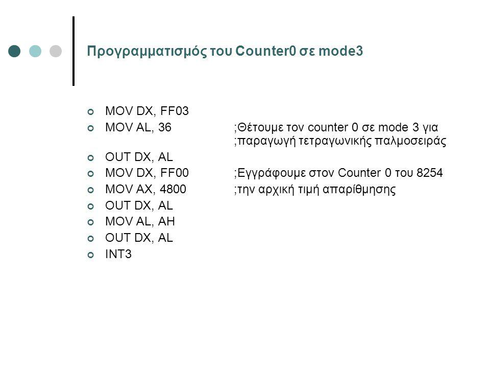 Προγραμματισμός του Counter0 σε mode3