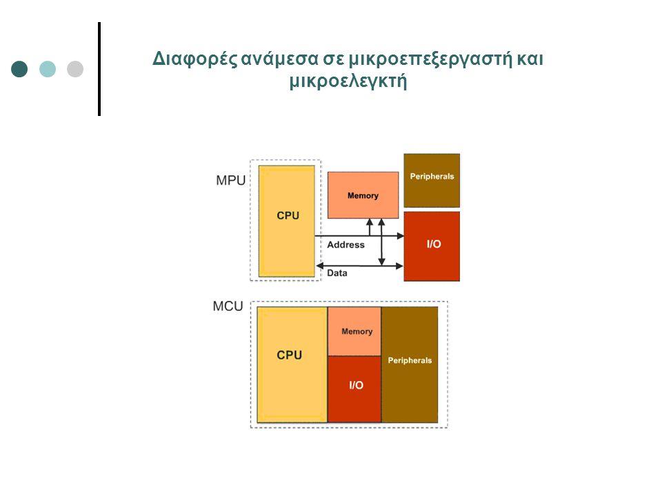 Διαφορές ανάμεσα σε μικροεπεξεργαστή και μικροελεγκτή