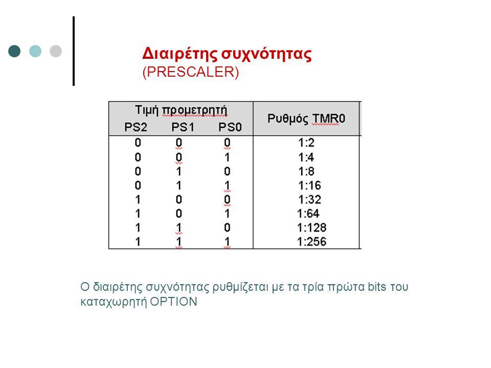 Διαιρέτης συχνότητας (PRESCALER)