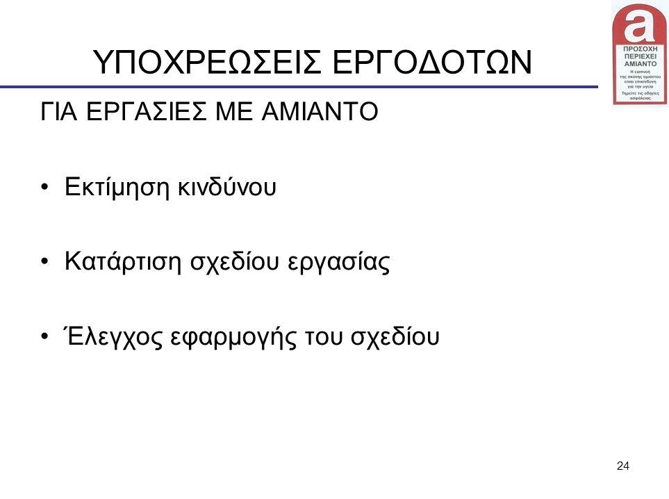 ΥΠΟΧΡΕΩΣΕΙΣ ΕΡΓΟΔΟΤΩΝ