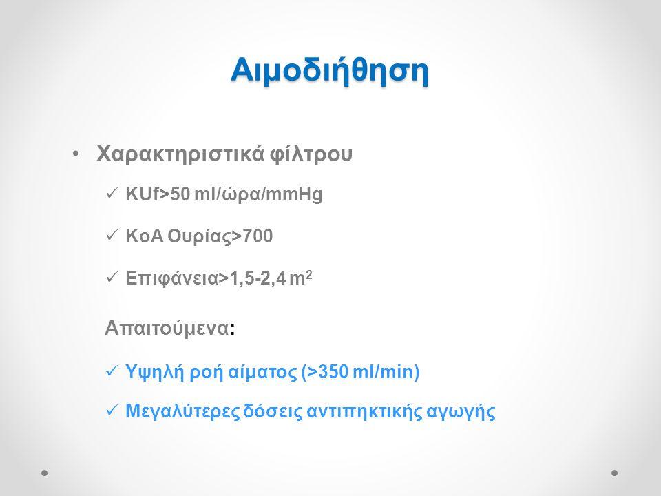 Αιμοδιήθηση Χαρακτηριστικά φίλτρου Απαιτούμενα: KUf>50 ml/ώρα/mmHg