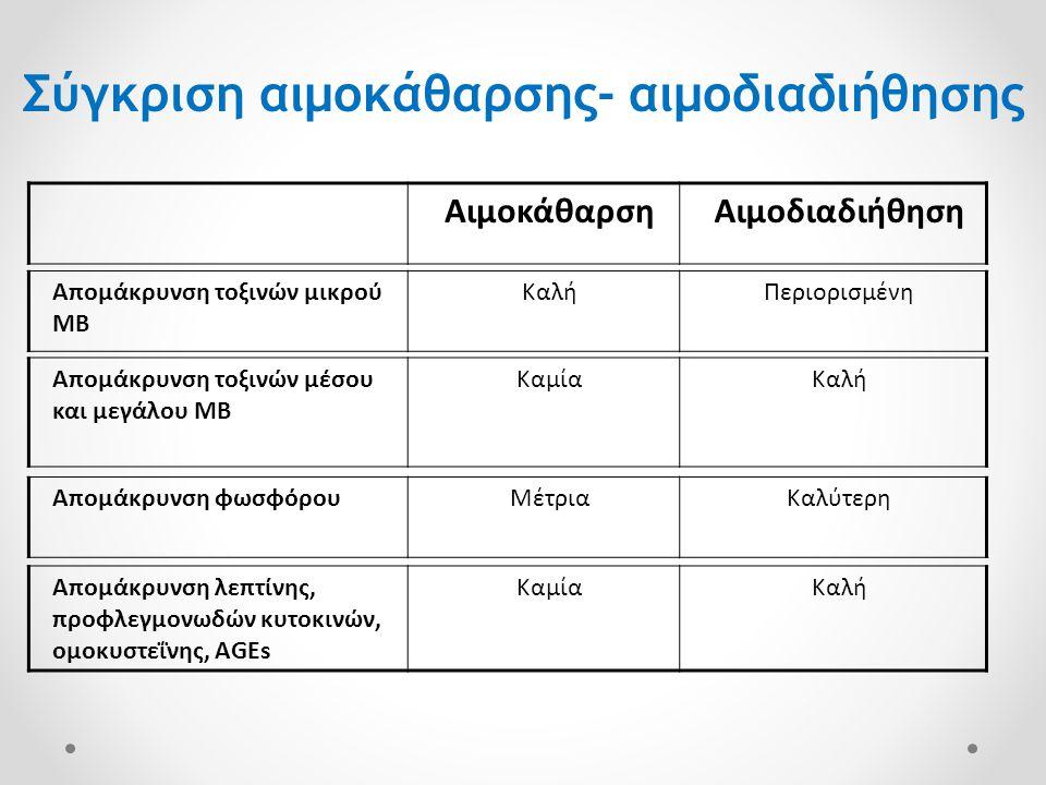 Σύγκριση αιμοκάθαρσης- αιμοδιαδιήθησης