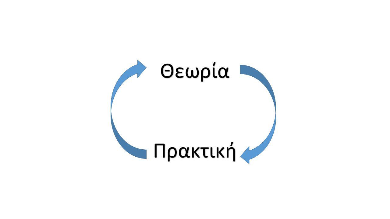 Θεωρία Πρακτική