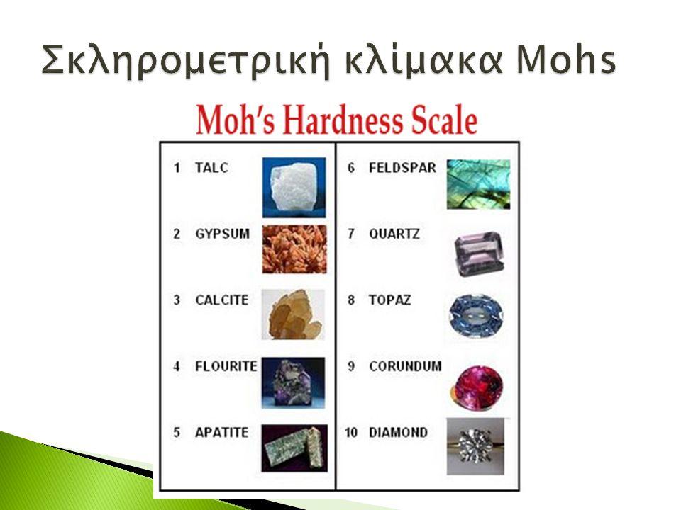 Σκληρομετρική κλίμακα Mohs