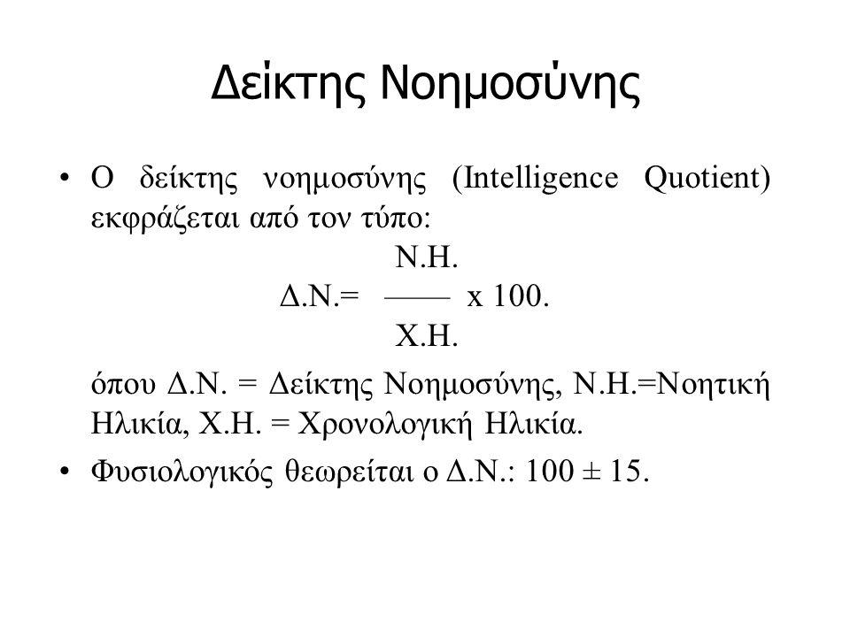 Δείκτης Νοημοσύνης Ο δείκτης νοημοσύνης (Intelligence Quotient) εκφράζεται από τον τύπο: Ν.Η. Δ.Ν.= —— x 100.