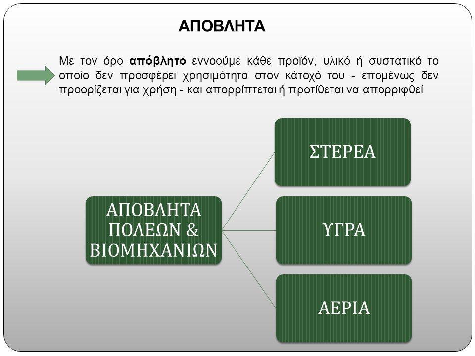 ΑΠΟΒΛΗΤΑ ΠΟΛΕΩΝ & ΒΙΟΜΗΧΑΝΙΩΝ