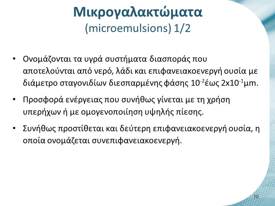 Mικρογαλακτώματα (microemulsions) 2/2