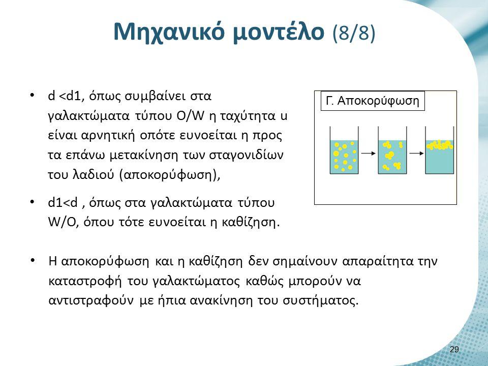 Θερμοδυναμικό μοντέλο (1/2)