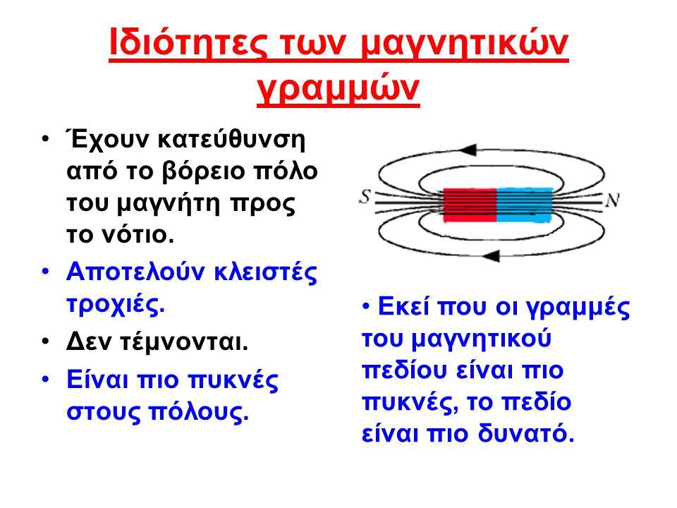 Ιδιότητες των μαγνητικών γραμμών