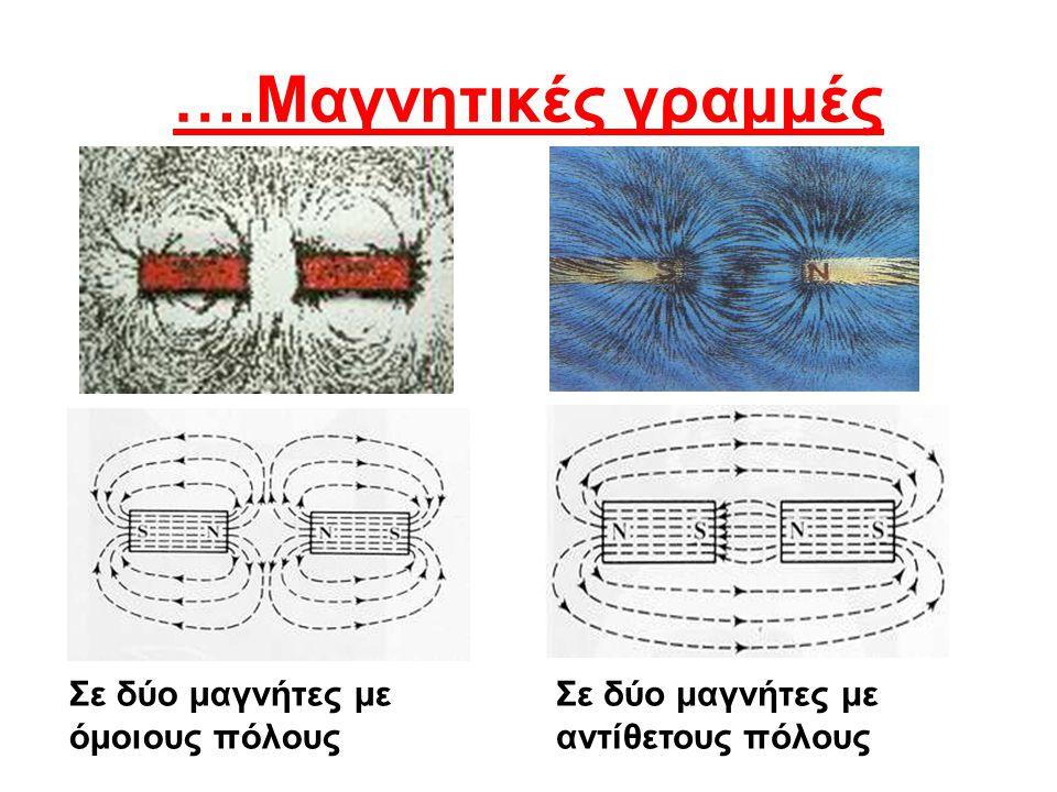 ….Μαγνητικές γραμμές Σε δύο μαγνήτες με όμοιους πόλους