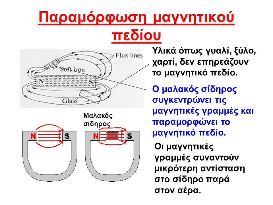 Παραμόρφωση μαγνητικού πεδίου