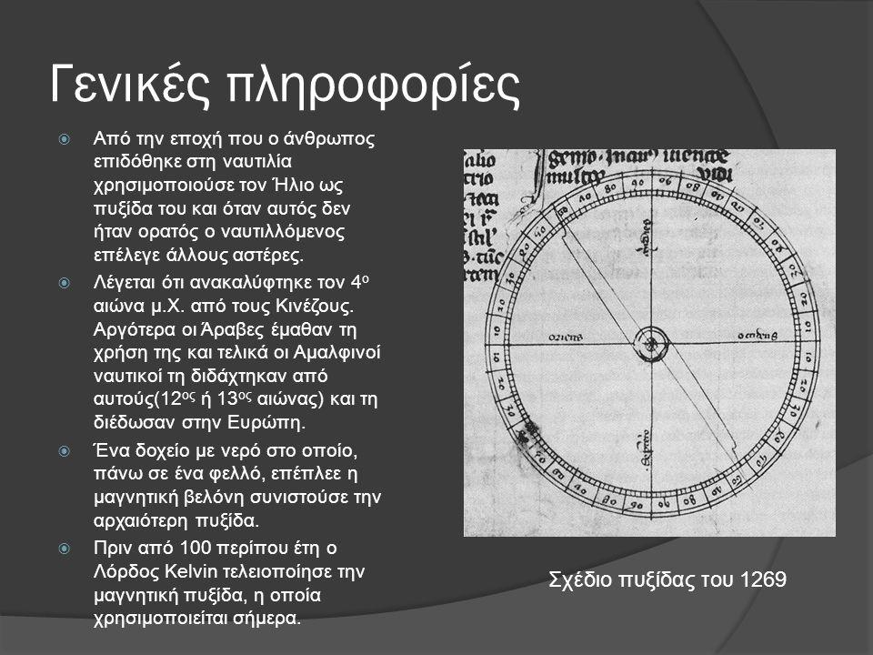Γενικές πληροφορίες Σχέδιο πυξίδας του 1269