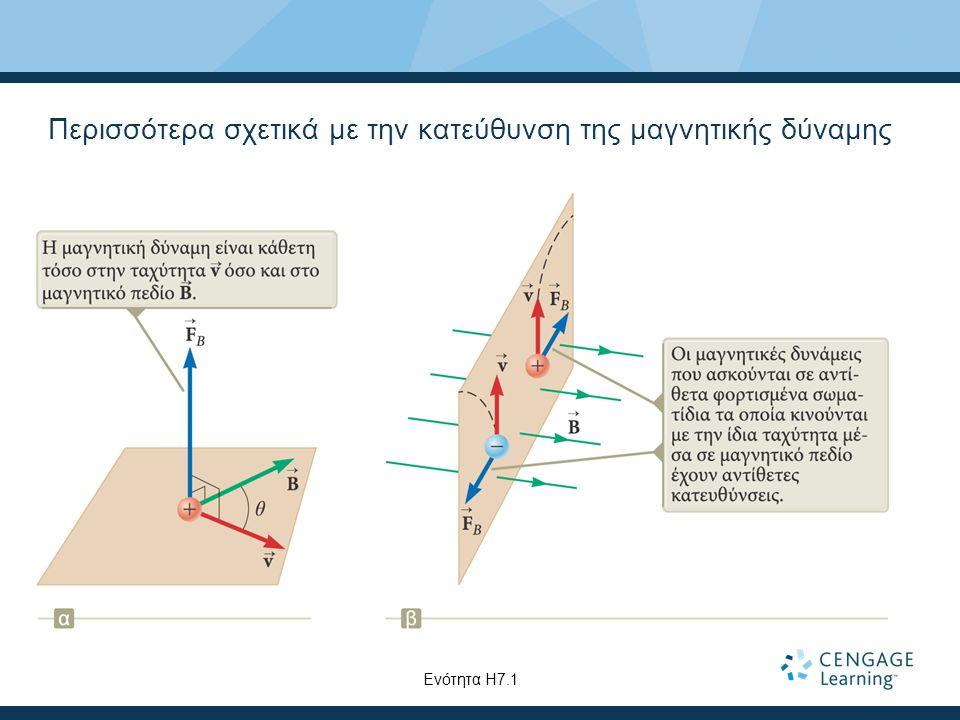 Περισσότερα σχετικά με την κατεύθυνση της μαγνητικής δύναμης