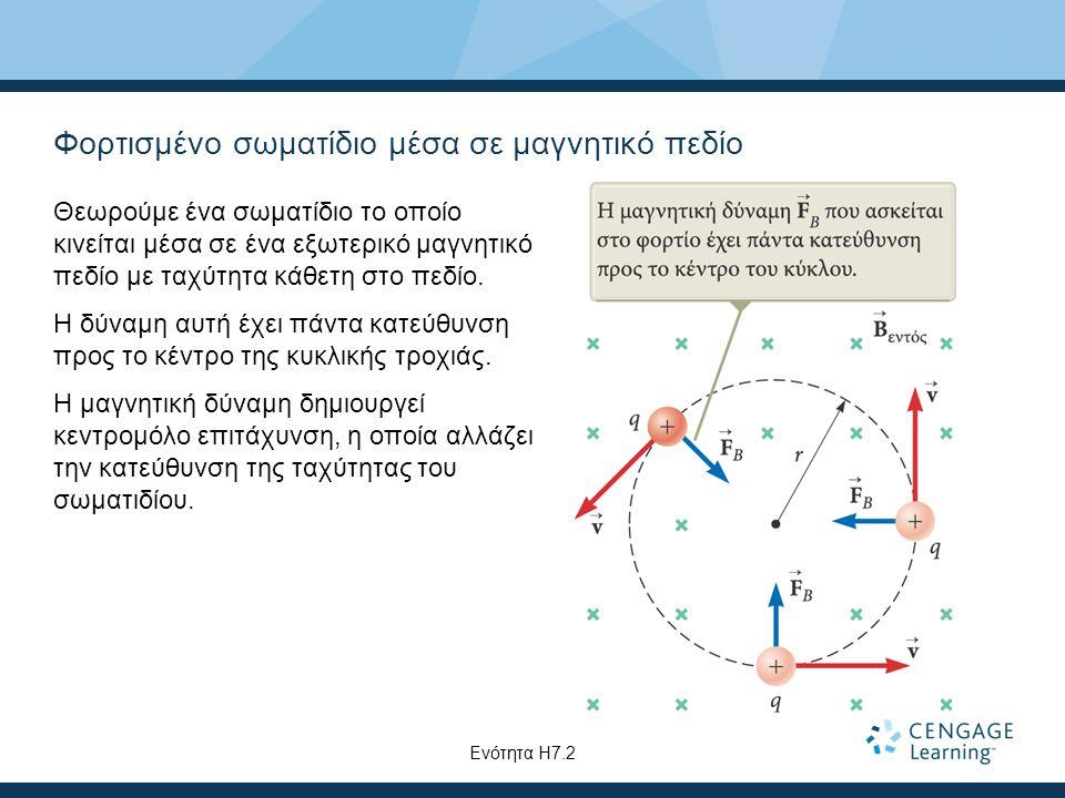 Φορτισμένο σωματίδιο μέσα σε μαγνητικό πεδίο