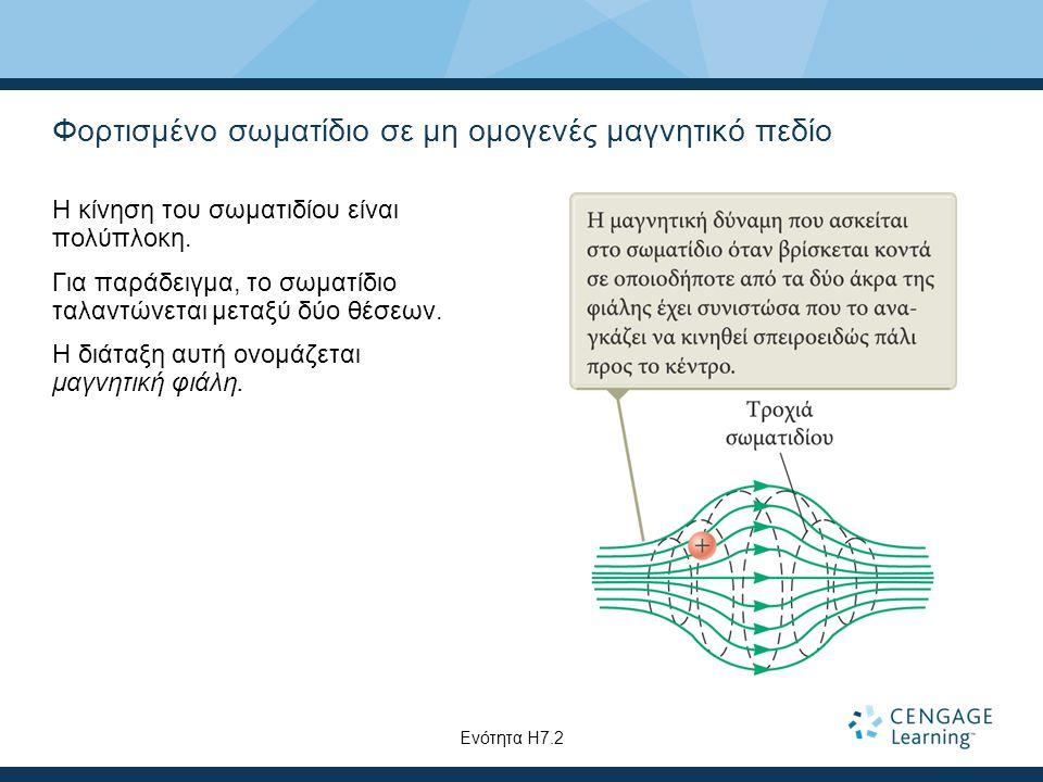 Φορτισμένο σωματίδιο σε μη ομογενές μαγνητικό πεδίο