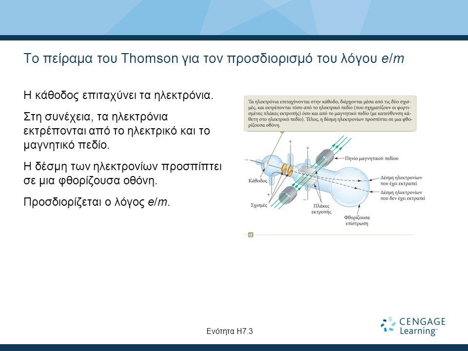 Το πείραμα του Thomson για τον προσδιορισμό του λόγου e/m
