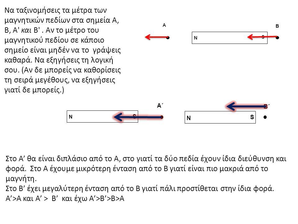 Α'>Α και Α' > Β' και έχω Α'>Β'>Β>Α