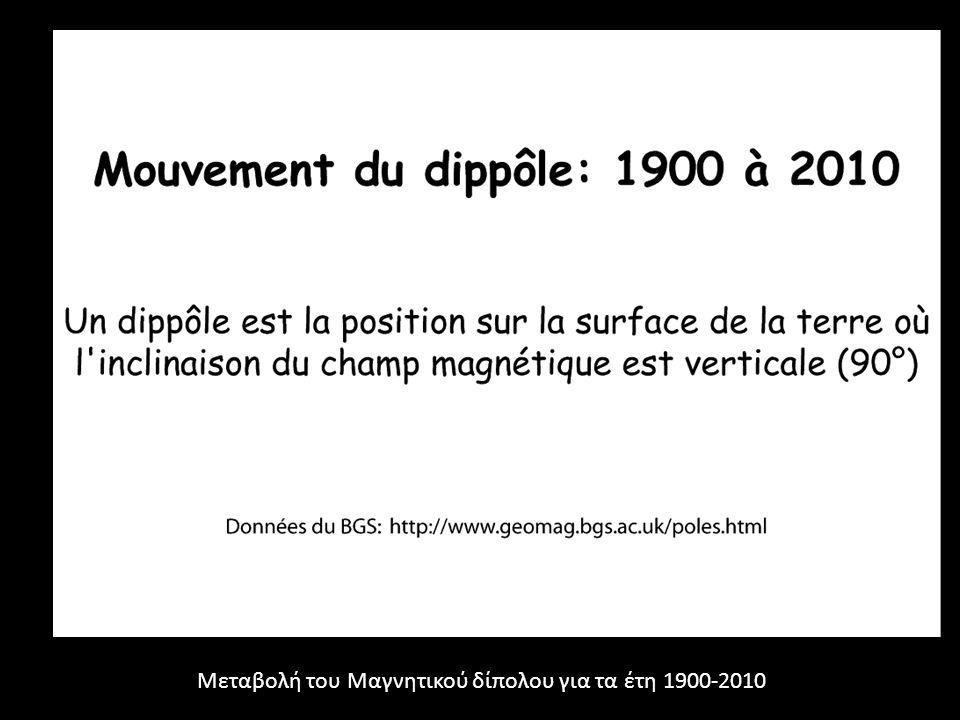 Μεταβολή του Μαγνητικού δίπολου για τα έτη 1900-2010