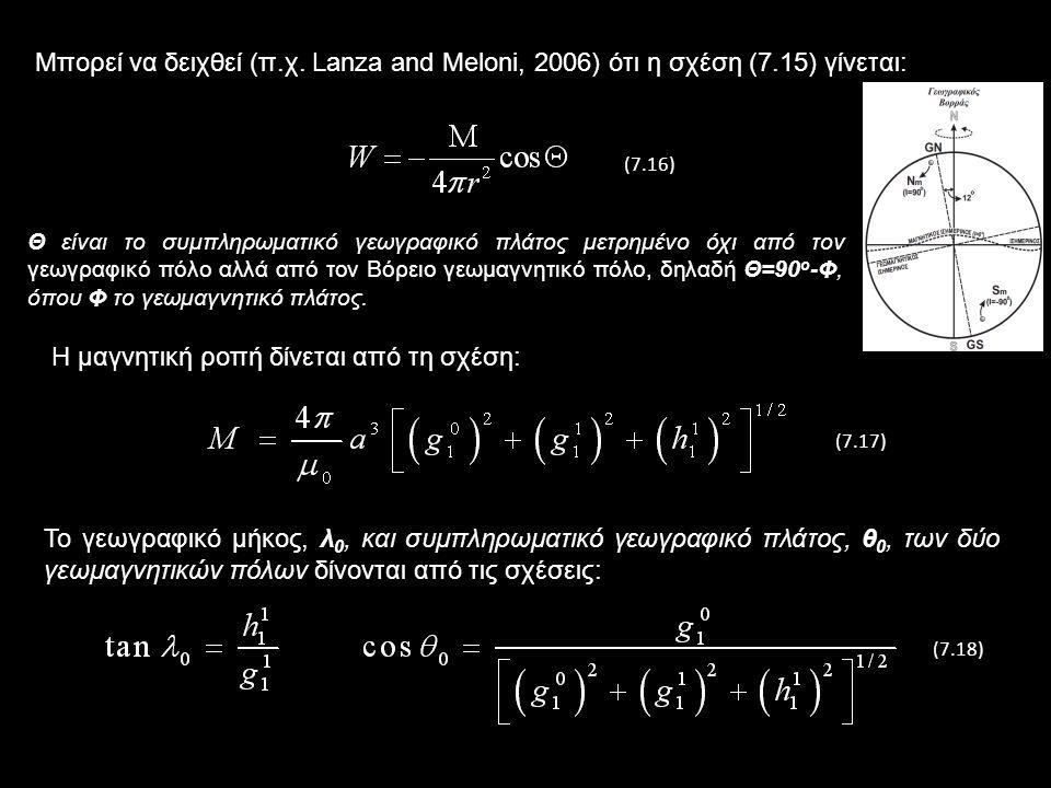 Η μαγνητική ροπή δίνεται από τη σχέση: