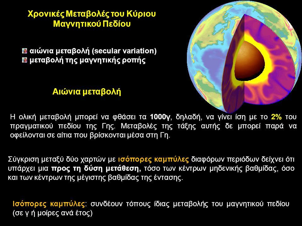 Χρονικές Μεταβολές του Κύριου Μαγνητικού Πεδίου