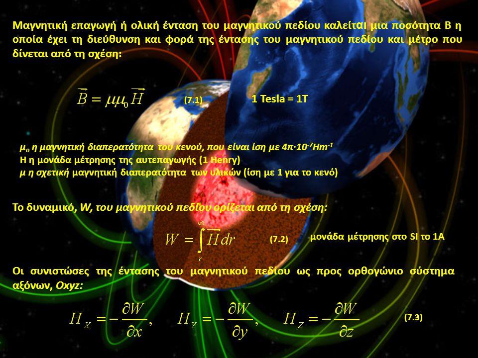Το δυναμικό, W, του μαγνητικού πεδίου ορίζεται από τη σχέση: