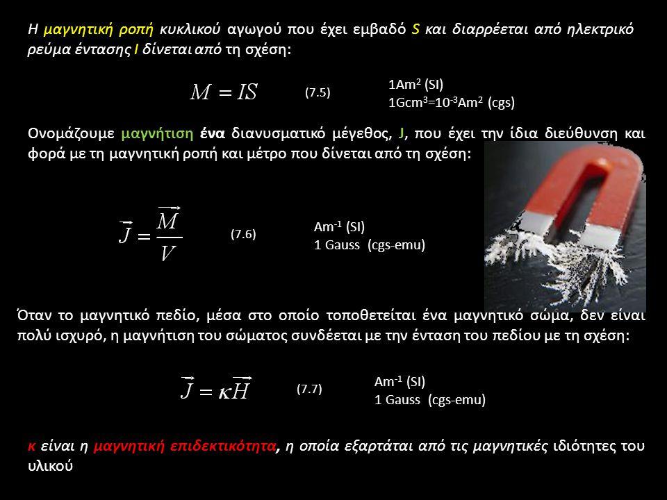 Η μαγνητική ροπή κυκλικού αγωγού που έχει εμβαδό S και διαρρέεται από ηλεκτρικό ρεύμα έντασης Ι δίνεται από τη σχέση: