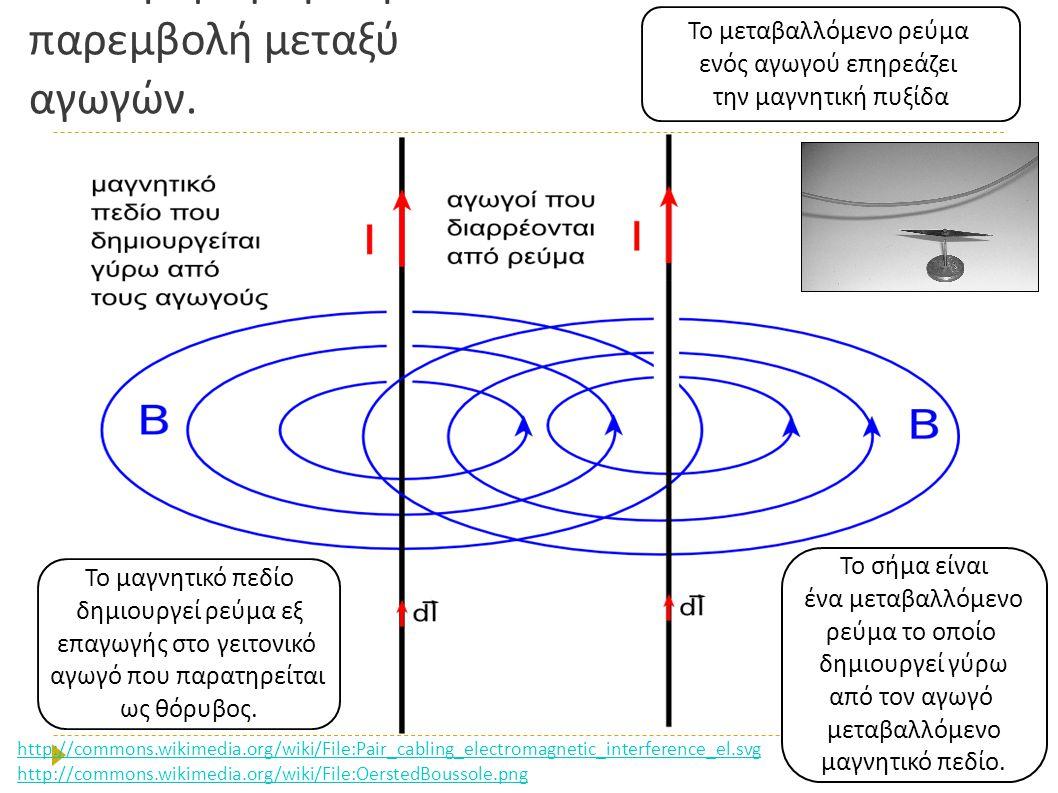 Ηλεκτρομαγνητική παρεμβολή μεταξύ αγωγών.