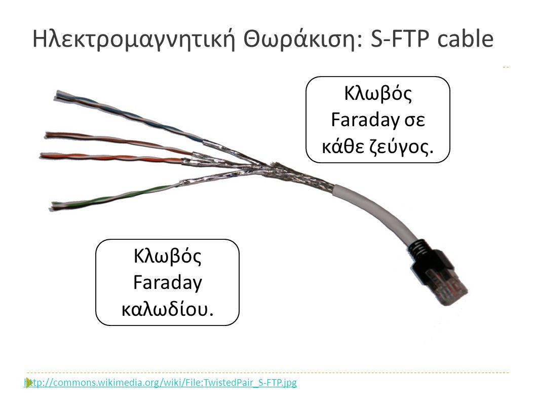 Ηλεκτρομαγνητική Θωράκιση: S-FTP cable