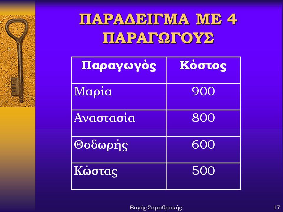 ΠΑΡΑΔΕΙΓΜΑ ΜΕ 4 ΠΑΡΑΓΩΓΟΥΣ