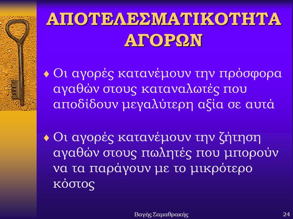 ΑΠΟΤΕΛΕΣΜΑΤΙΚΟΤΗΤΑ ΑΓΟΡΩΝ