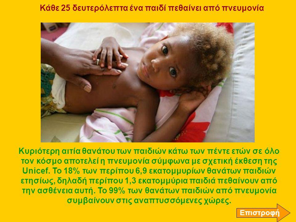Κάθε 25 δευτερόλεπτα ένα παιδί πεθαίνει από πνευμονία