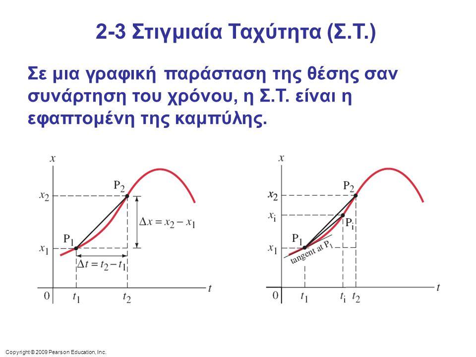 2-3 Στιγμιαία Ταχύτητα (Σ.Τ.)