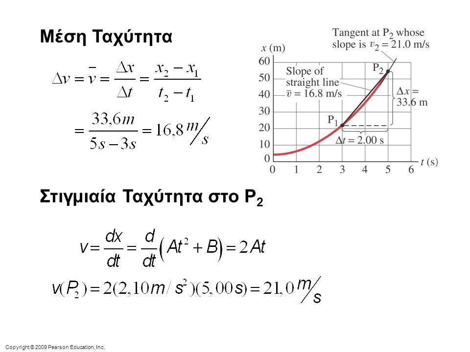 Μέση Ταχύτητα Στιγμιαία Ταχύτητα στο P2