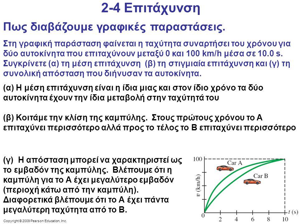 2-4 Επιτάχυνση Πως διαβάζουμε γραφικές παραστάσεις.