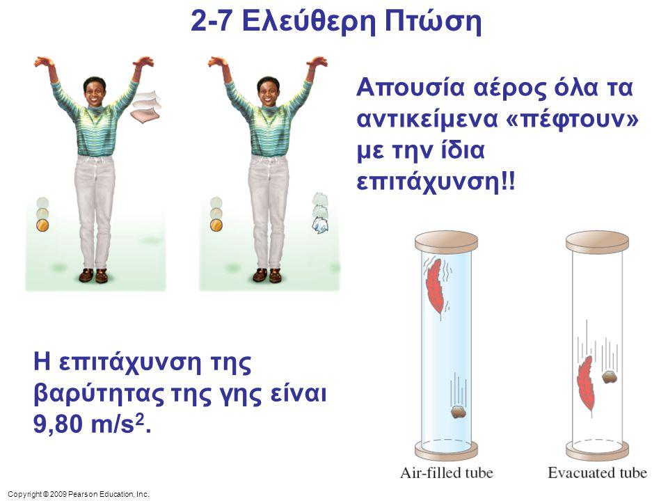 2-7 Ελεύθερη Πτώση Απουσία αέρος όλα τα αντικείμενα «πέφτουν» με την ίδια επιτάχυνση!!