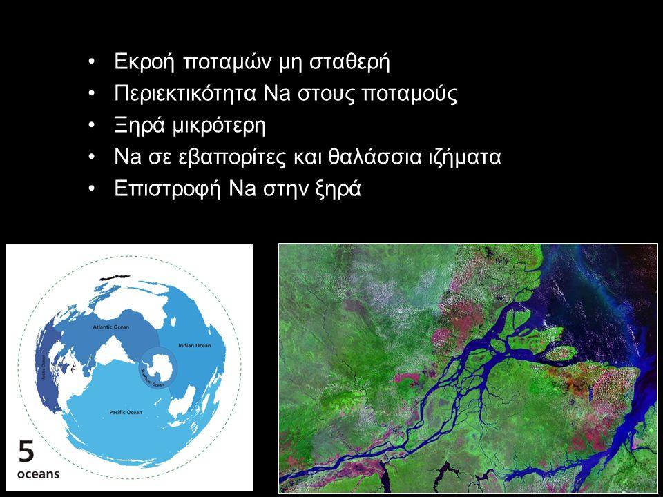 Εκροή ποταμών μη σταθερή