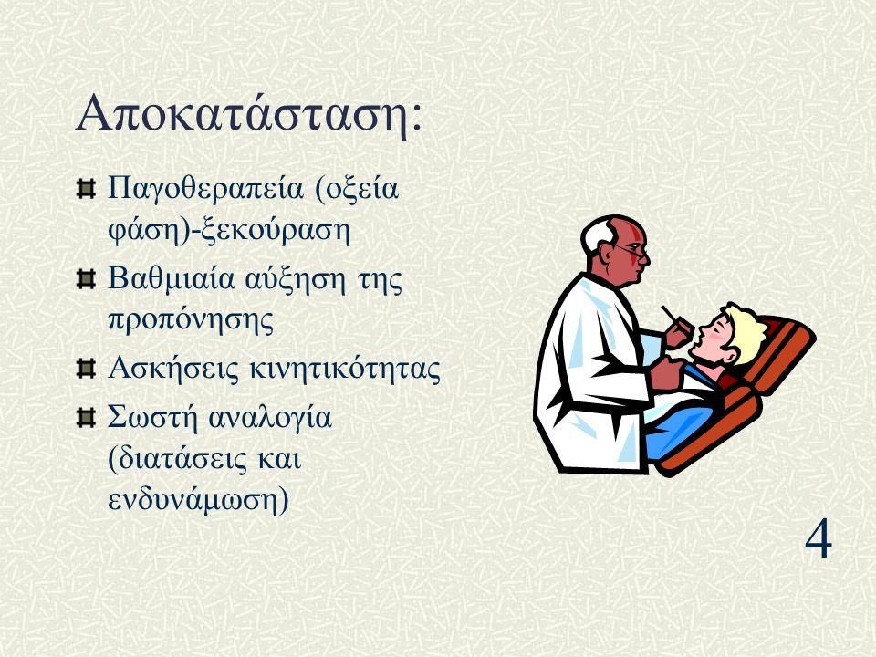 4 Αποκατάσταση: Παγοθεραπεία (οξεία φάση)-ξεκούραση