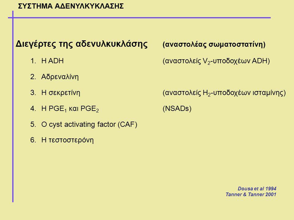 Διεγέρτες της αδενυλκυκλάσης (αναστολέας σωματοστατίνη)